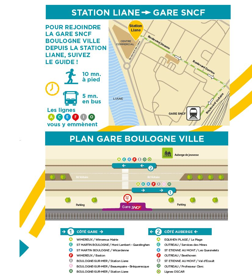 Plans Station Liane et Gare SNCF