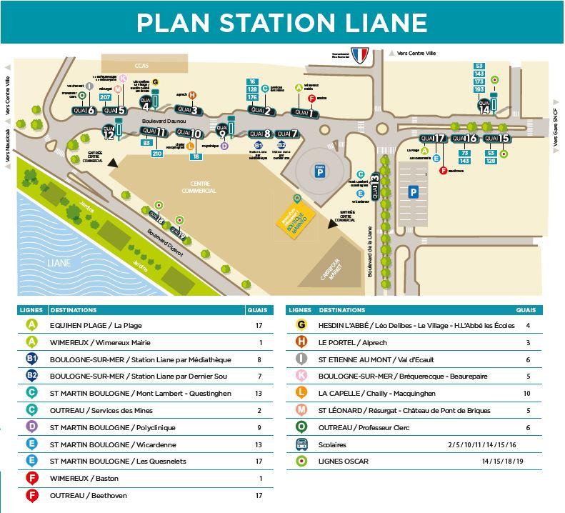 Plan Station Liane