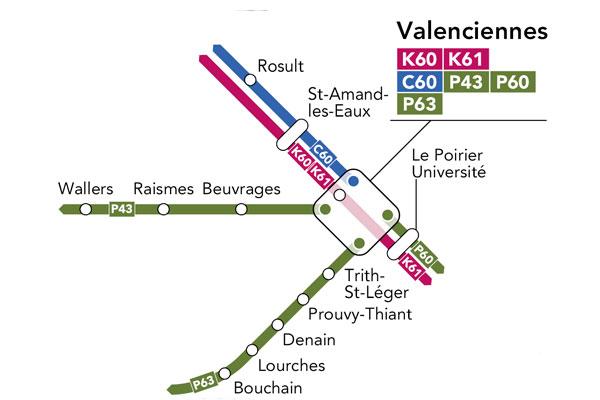 Tracés des lignes TER sur le territoire de Transvilles