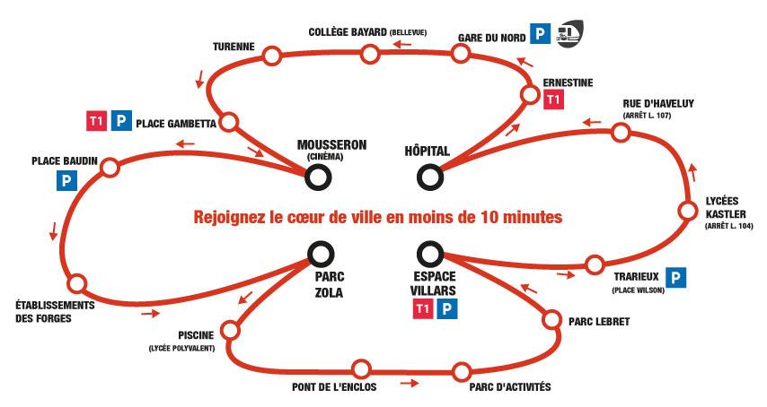 Plan du tracé de Villars express à Denain