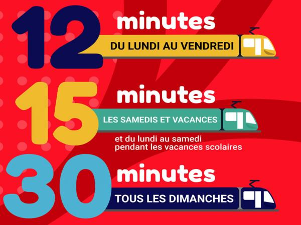campagne 12/15/30 mn pour le tramway